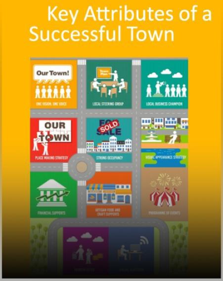 Town Team CommitteeRead More